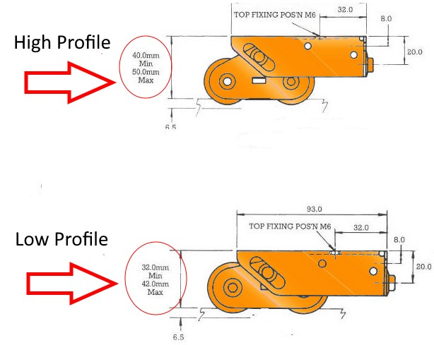low-and-profile-wheel-differances.jpg