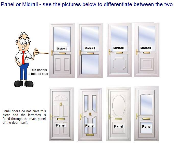 Upvc letter box orientation midrail or panel